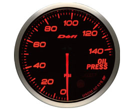 Gauges for Universal All