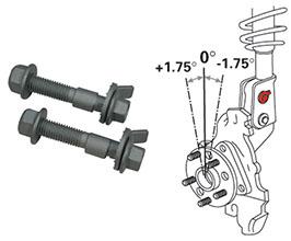 SPC EZ Cam Adjustable Camber Bolts - Front